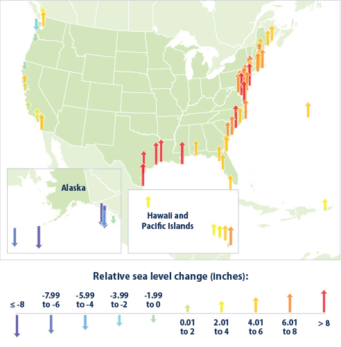 Relative sea level changes